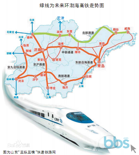 """目前,""""大连—锦州—秦皇岛—天津""""的环渤海高速通道已基本布局到位."""
