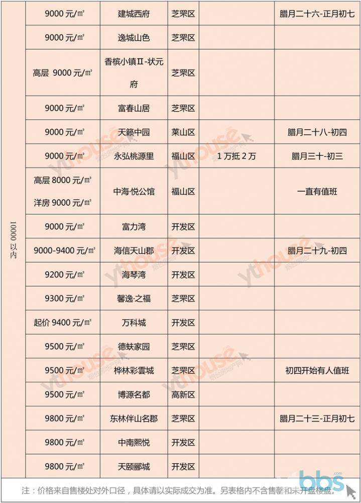 文档5-1.png