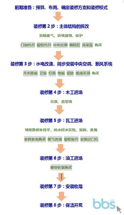 装修流程1.jpg