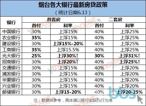 6月房贷利率.jpg