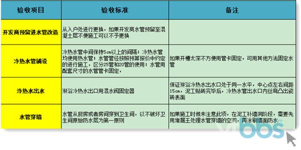 验收标准_副本.png