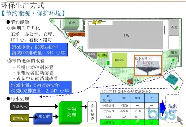 环保生产2_副本.jpg
