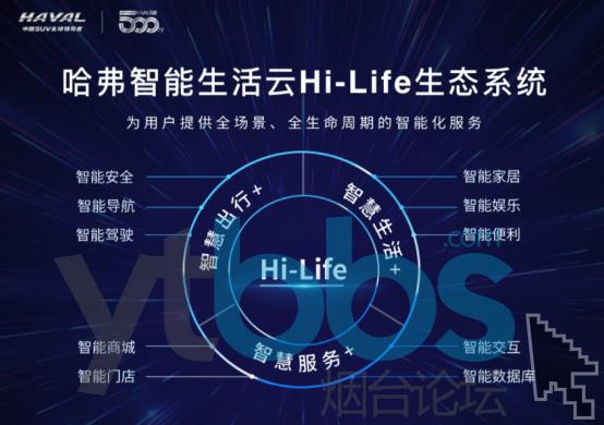 """""""黄金动力+Hi-Life""""双加成!全新哈弗H6钜惠上市510.png"""