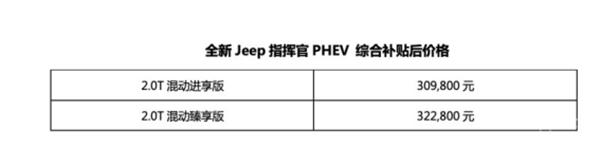 全新Jeep指挥官PHEV烟台净擎上市854.png